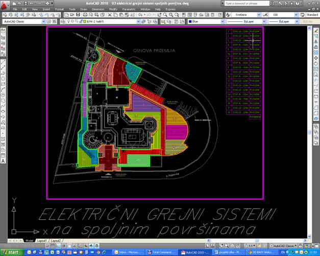 Elektricni grejni sistemi spoljnih površina